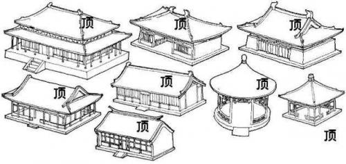 实用干货:如何看出古建筑的级别?
